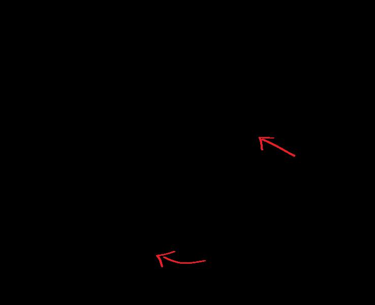 Esquema sobre la Sección de Contacto de un Sitio Web